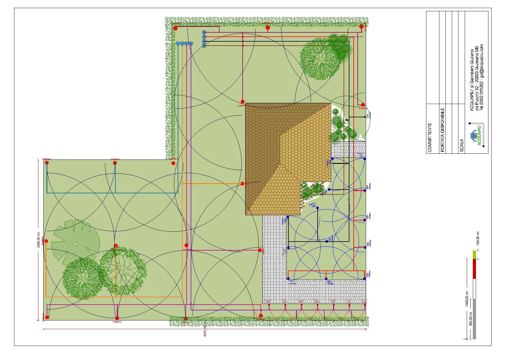 come progettare un impianto di irrigazione acquapi