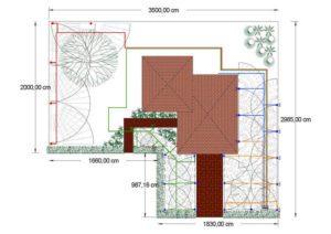 modello progetto irrigazione