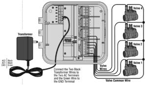 schema di collegamento centralina irrigazione e elettrovalvole
