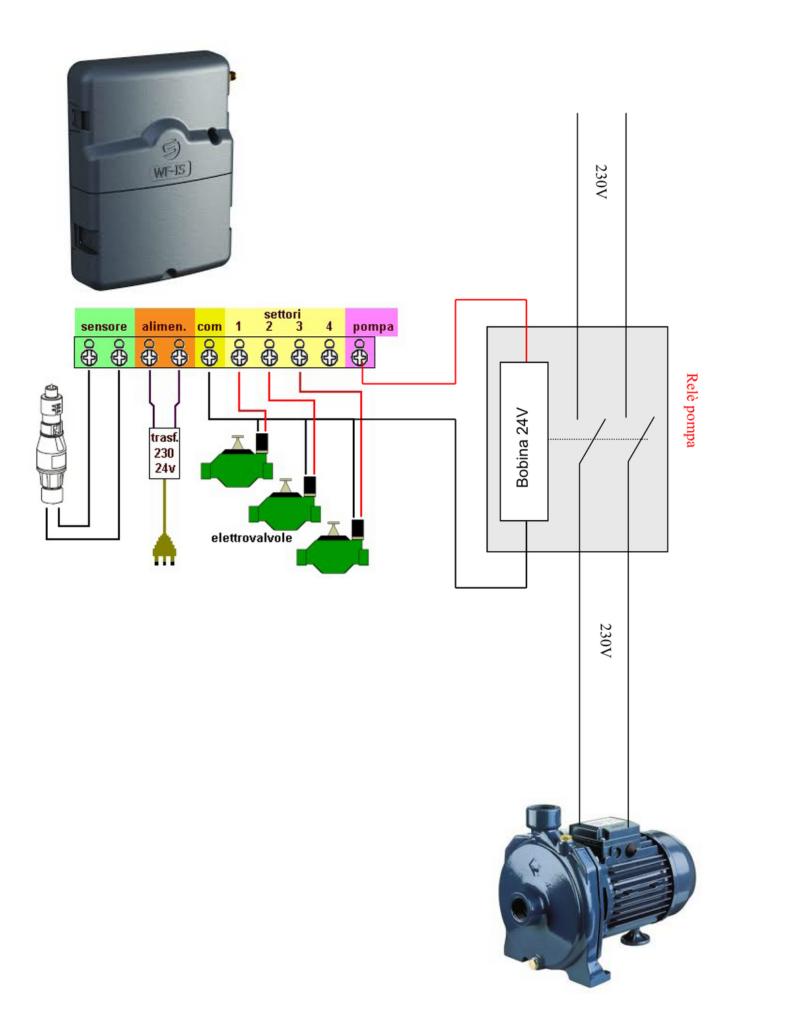 schema collegamento
