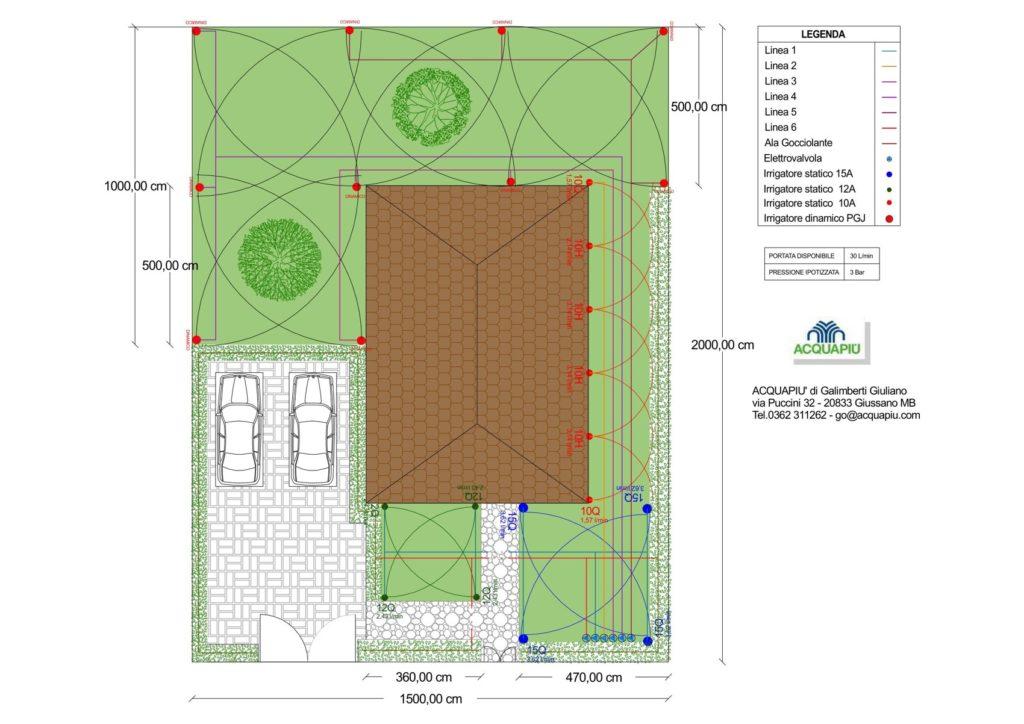 Esempio di impianto di irrigazione giardino a U