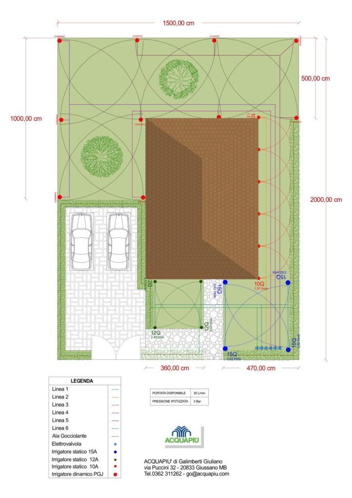 progetto irrigazione modello 2
